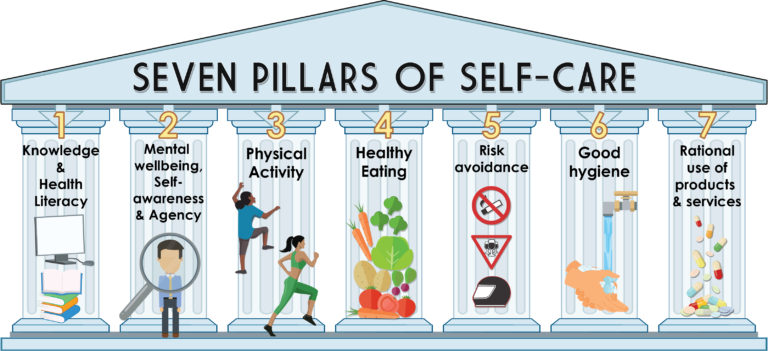 The Seven Pillars of Self-Care