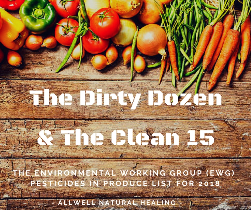 The Dirty Dozen and Clean Fifteen