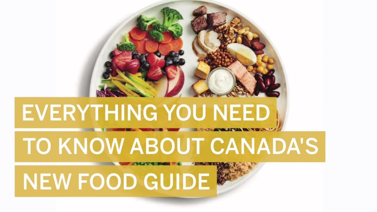 Canada's Food Guide: What it Means for You!